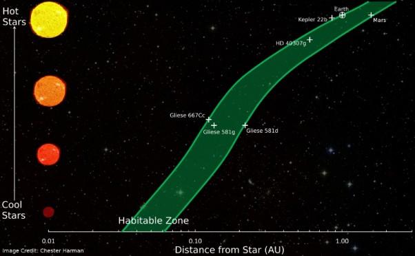 HZ_distance
